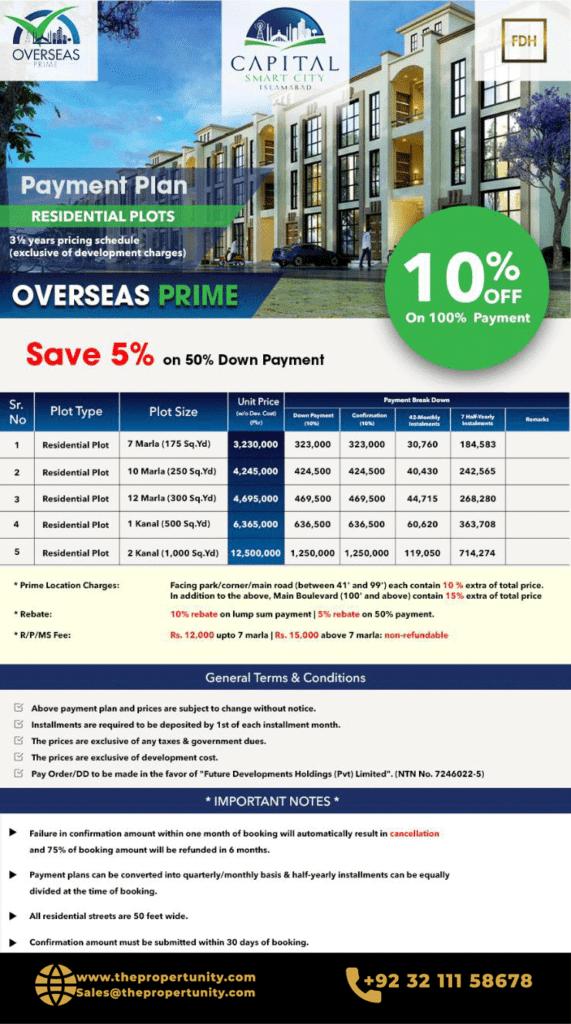 Overseas Prime Block Payment Plan