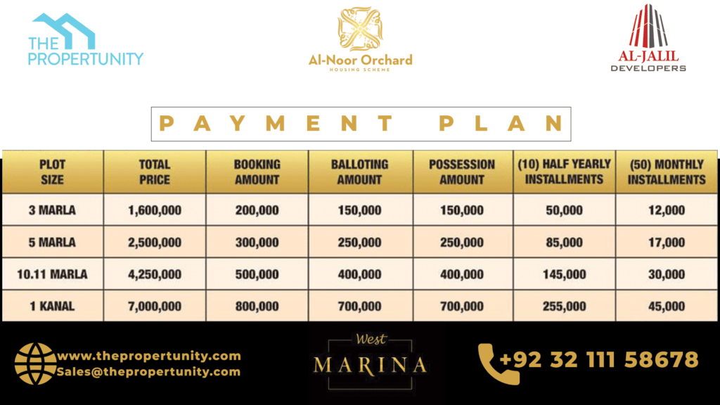 West Marina Block Payment Plan