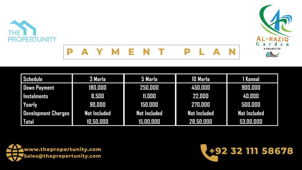 Al Raziq Garden Lahore Payment Plan