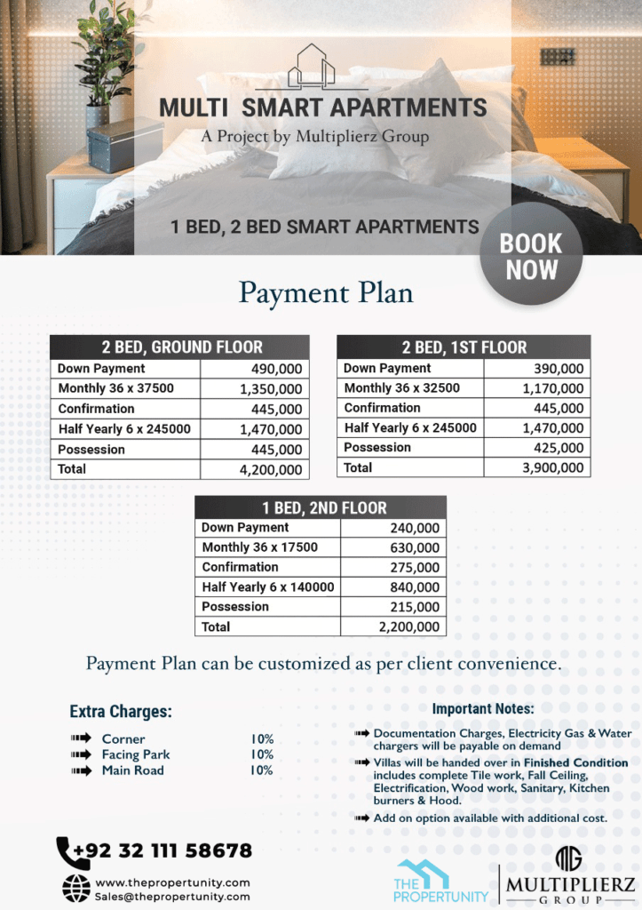 Multi Smart Homes Payment Plan