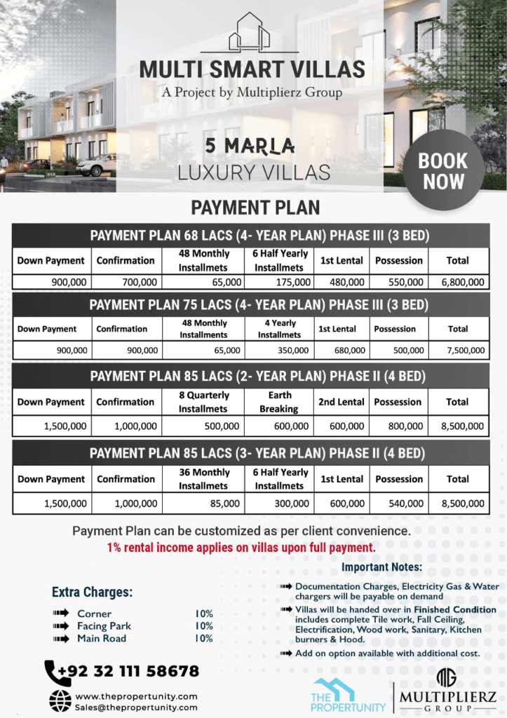 Multi Smart Homes Villas Payment Plan
